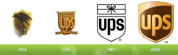 Evolutie van het UPS logo